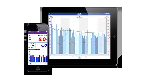 Image ipad-ipod-iphone tgforce