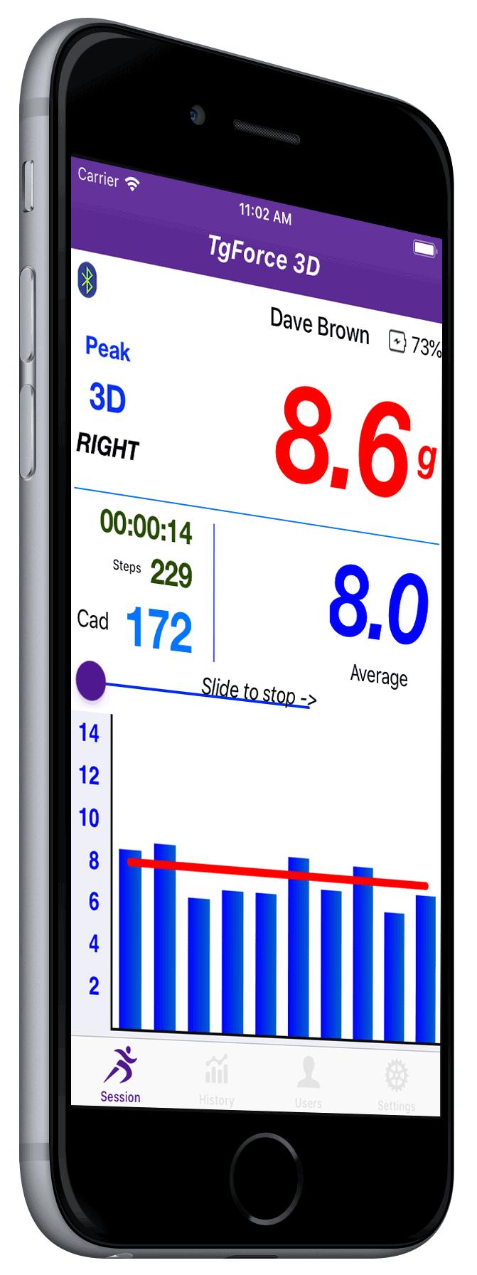 TgForce Impact sensor pour la course